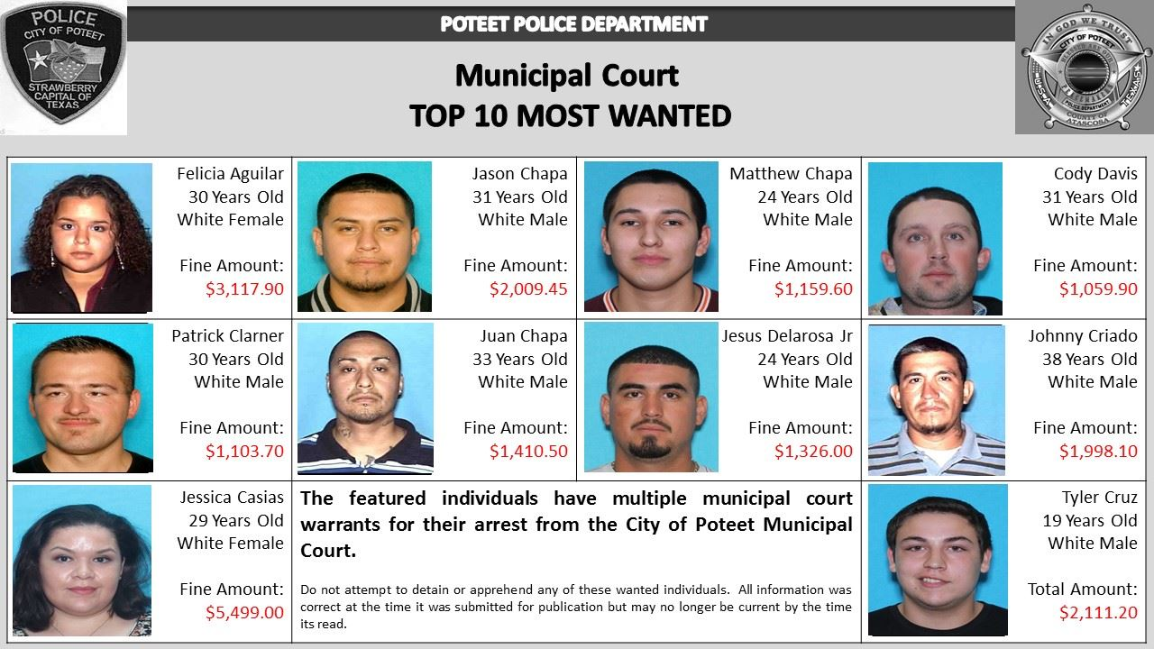 Most_Wanted